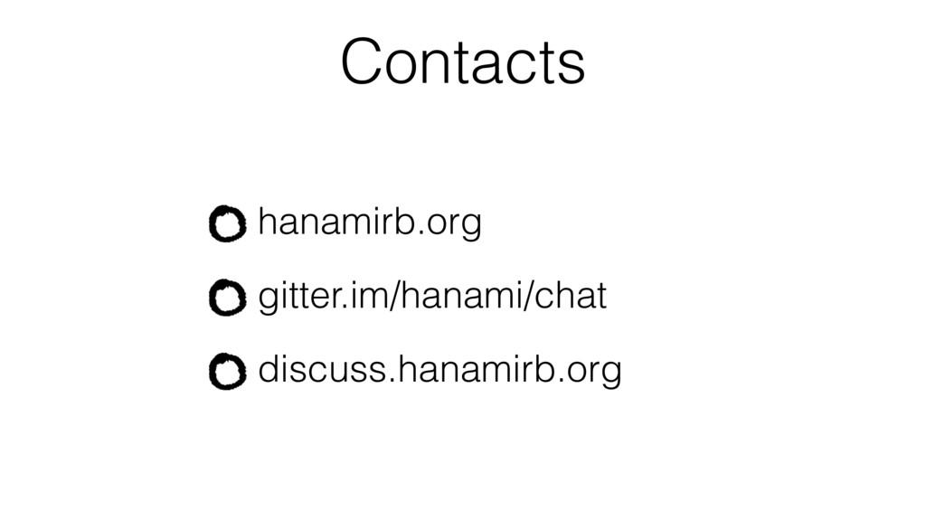 Contacts hanamirb.org gitter.im/hanami/chat dis...