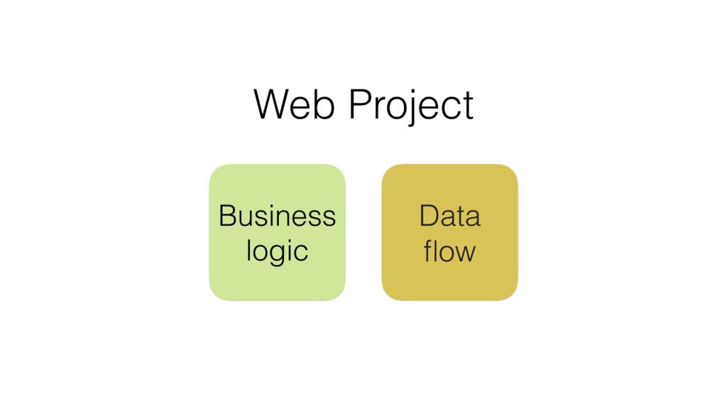 Web Project Business logic Data flow