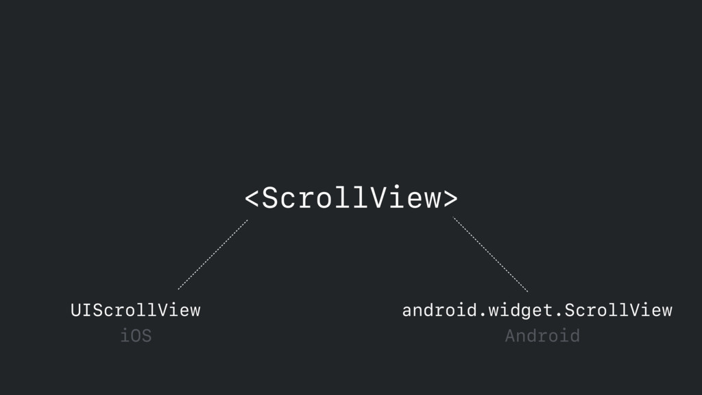 <ScrollView> UIScrollView iOS android.widget.S...