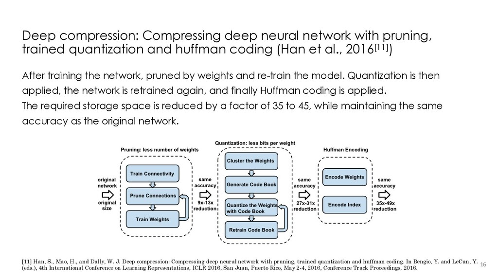 Deep compression: Compressing deep neural netwo...