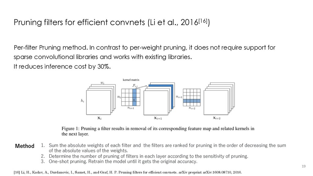 Pruning filters for efficient convnets (Li et a...