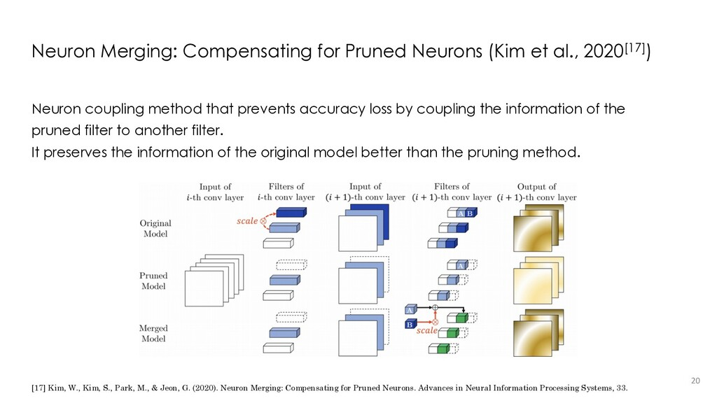 Neuron Merging: Compensating for Pruned Neurons...