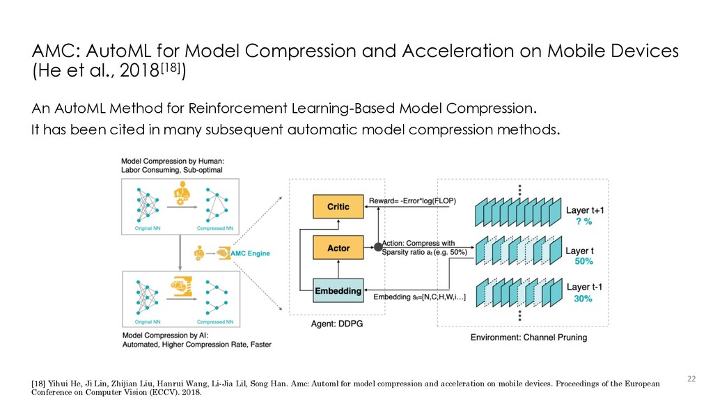 AMC: AutoML for Model Compression and Accelerat...