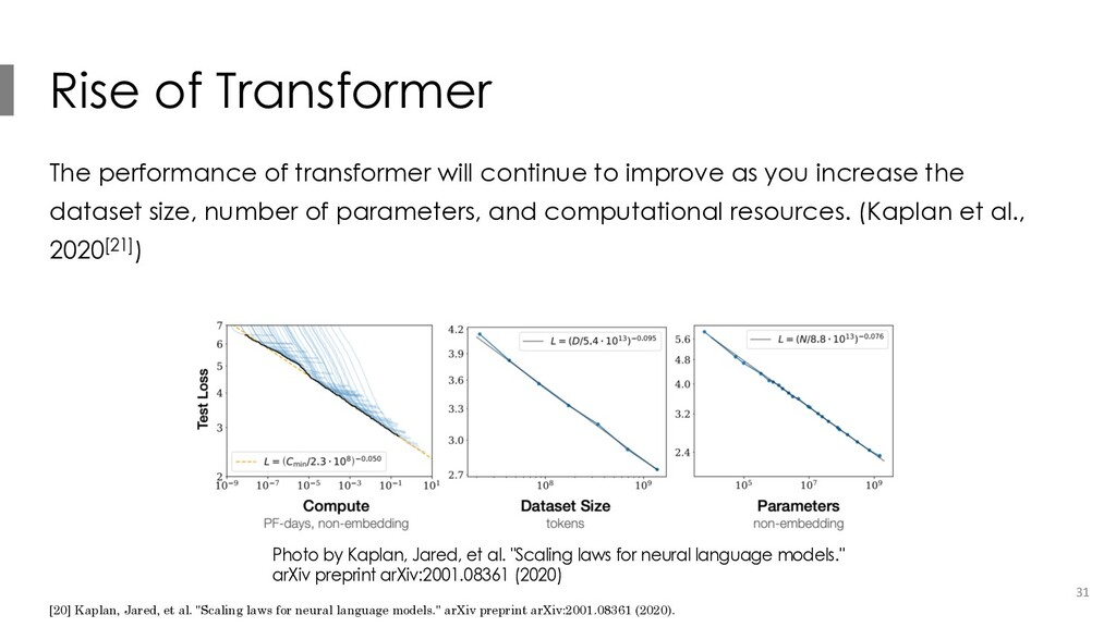 Rise of Transformer The performance of transfor...