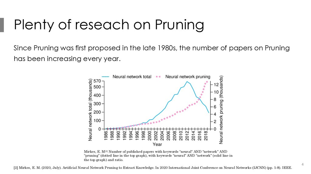Plenty of reseach on Pruning Since Pruning was ...
