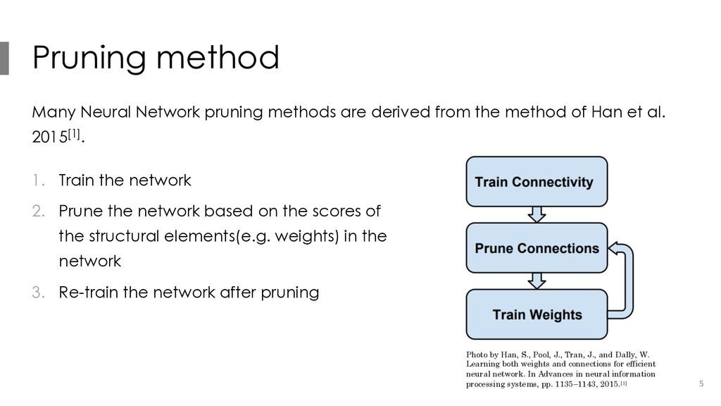 Pruning method Many Neural Network pruning meth...