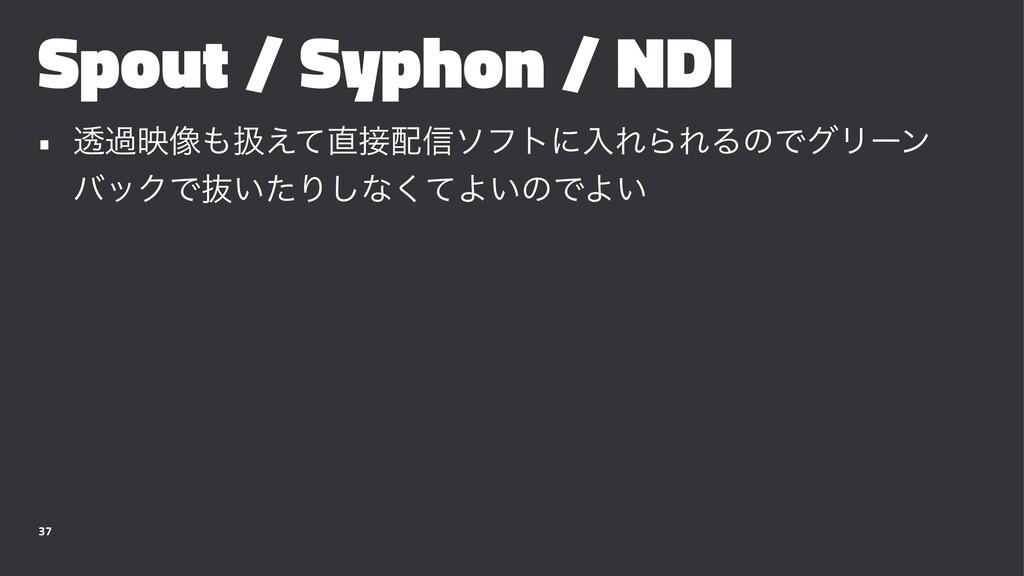 Spout / Syphon / NDI • ಁաө૾ѻ͑ͯ৴ιϑτʹೖΕΒΕΔͷͰά...
