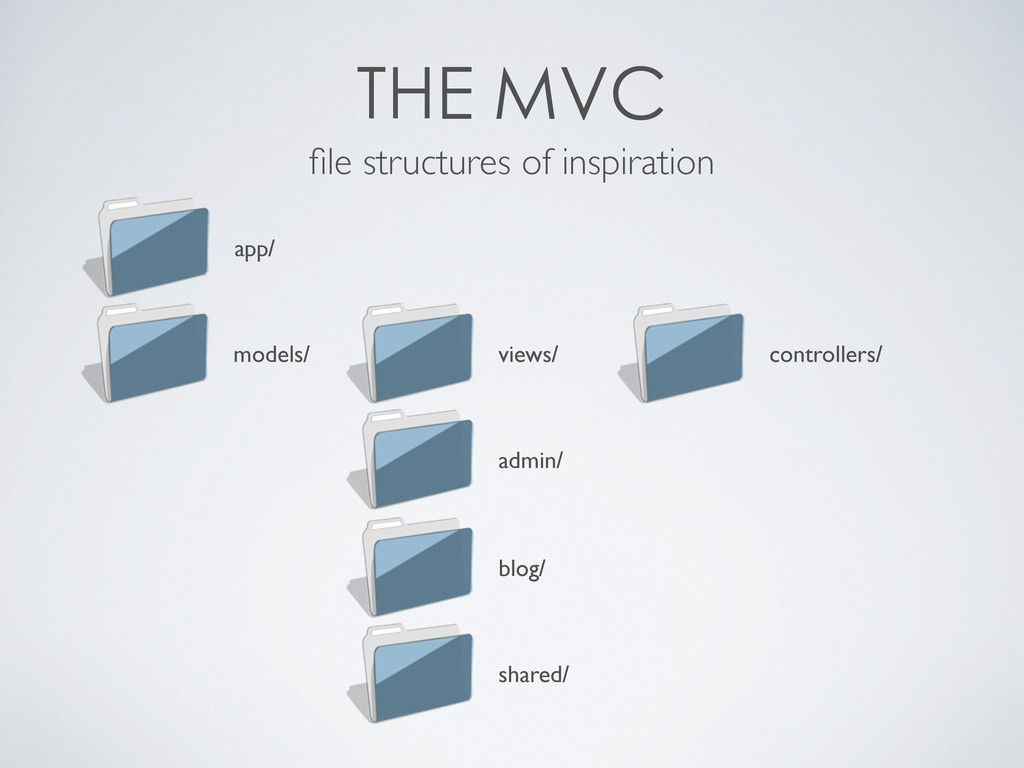 file structures of inspiration app/ mod...