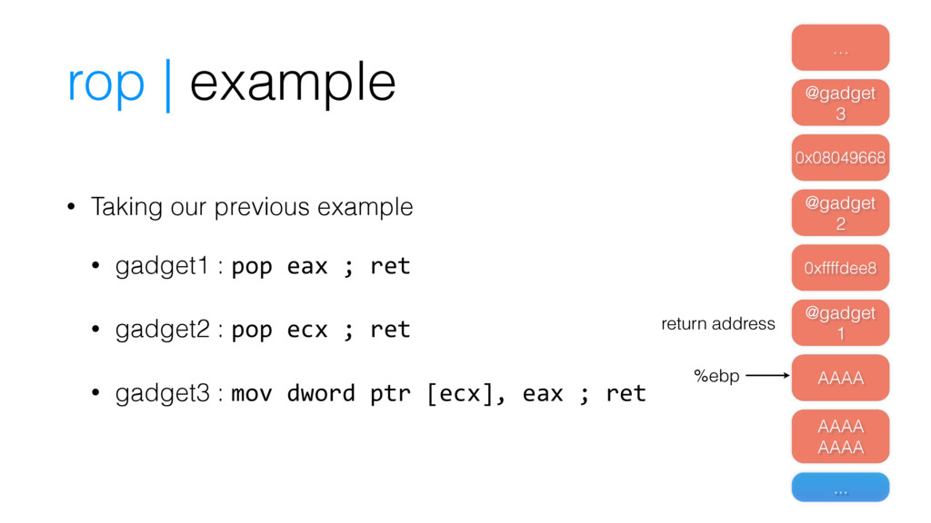 rop | example • Taking our previous example • g...