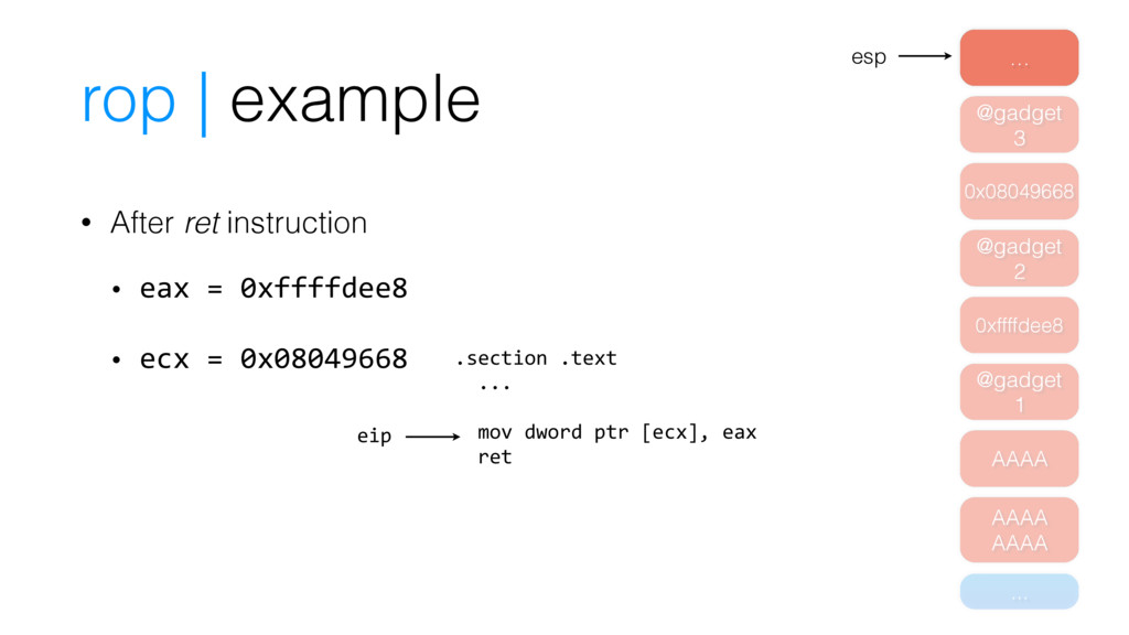 rop | example • After ret instruction • eax = 0...