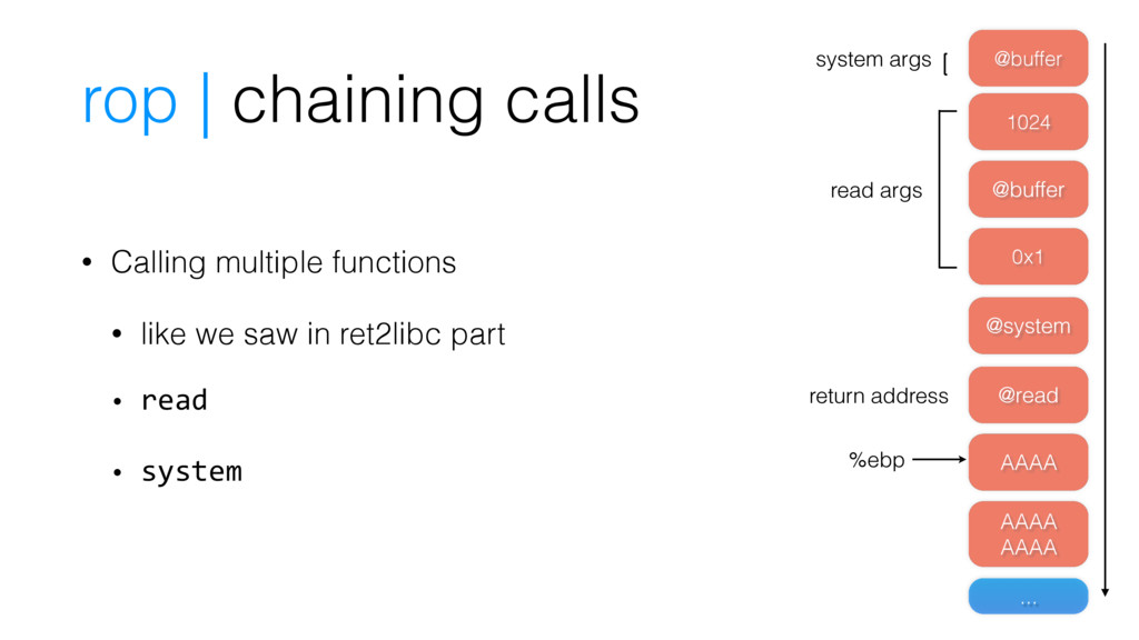 • Calling multiple functions • like we saw in r...