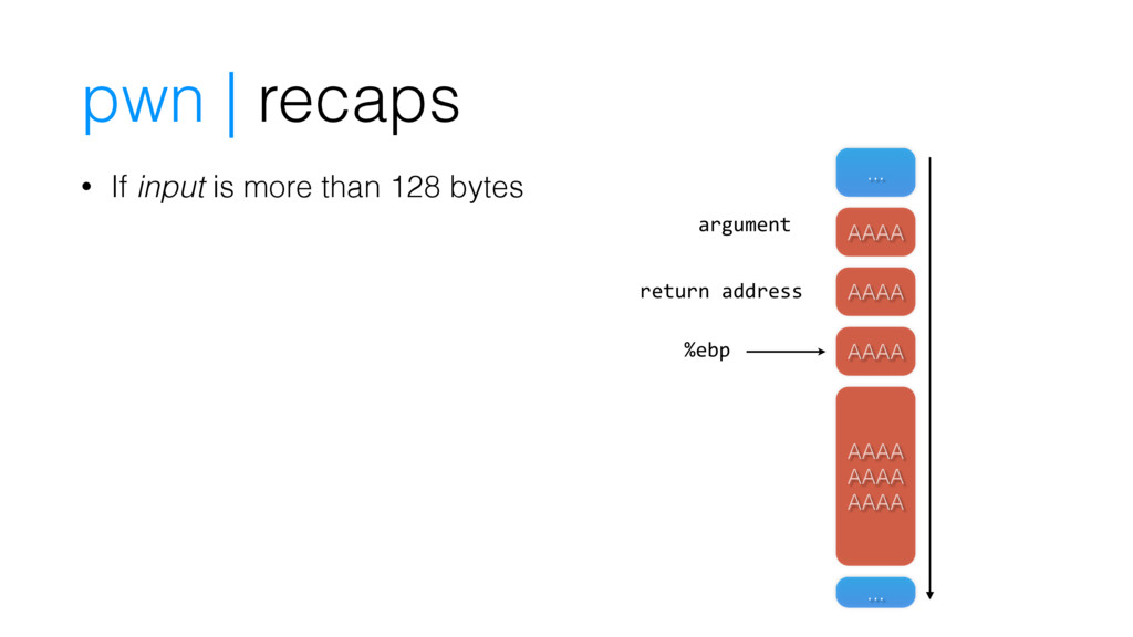 pwn | recaps • If input is more than 128 bytes ...