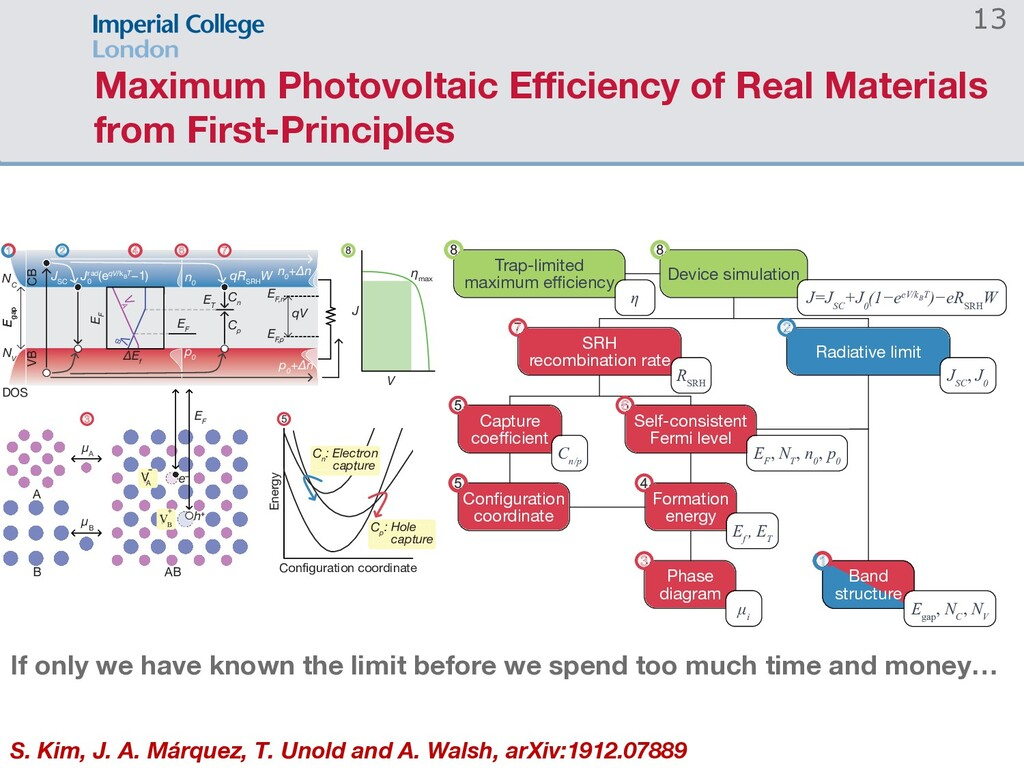 Maximum Photovoltaic Efficiency of Real Materia...