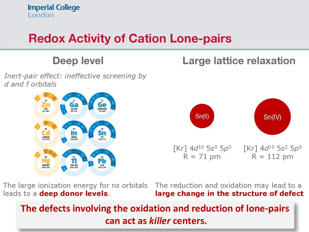 Redox Activity of Cation Lone-pairs Large latti...
