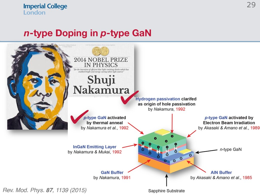 n-type Doping in p-type GaN 29 Rev. Mod. Phys. ...