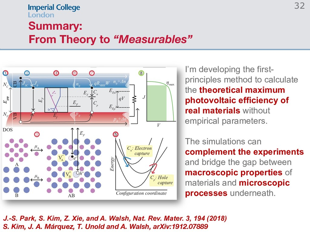 "Summary: From Theory to ""Measurables"" 32 & S & ..."