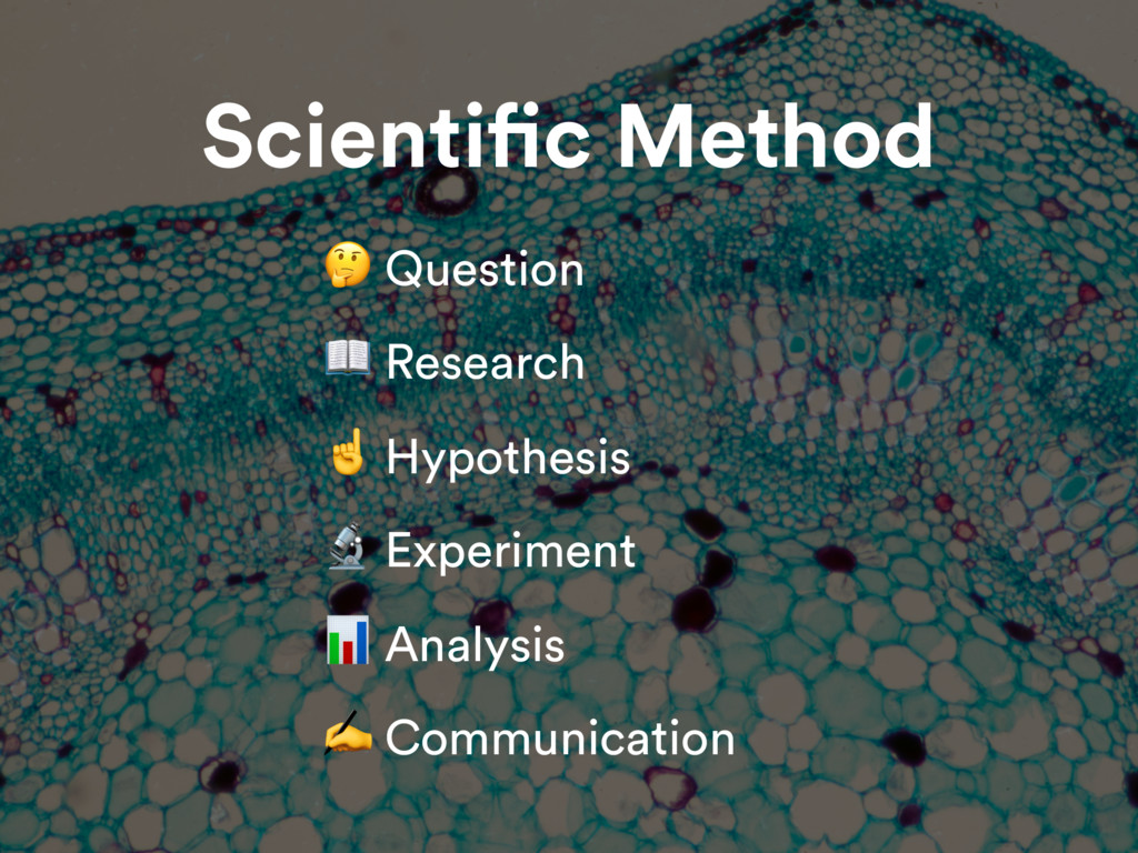 Scientific Method  Question  Research ☝ Hypothe...