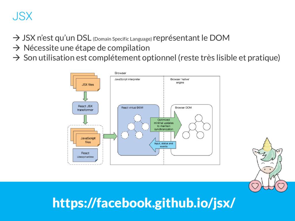 JSX  JSX n'est qu'un DSL (Domain Specific Lang...