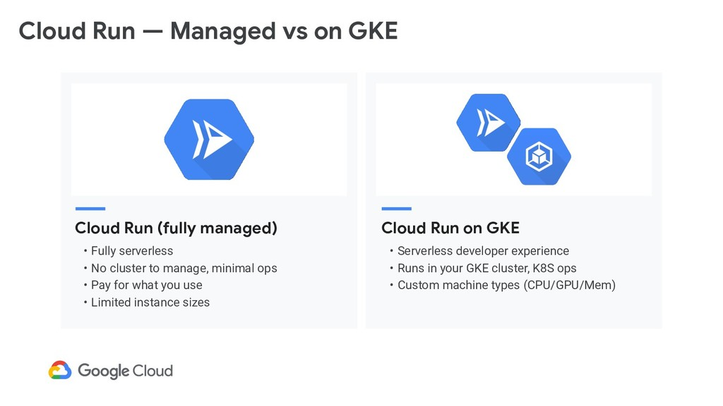 Cloud Run — Managed vs on GKE Cloud Run (fully ...