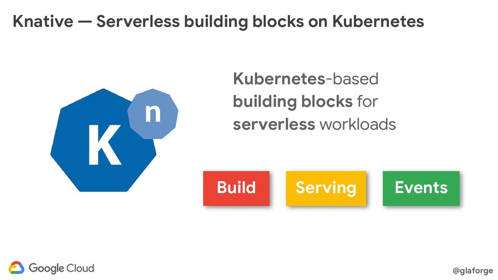 @glaforge Knative — Serverless building blocks ...