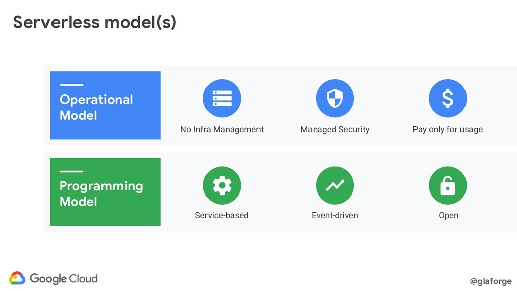 @glaforge Serverless model(s) Operational Model...