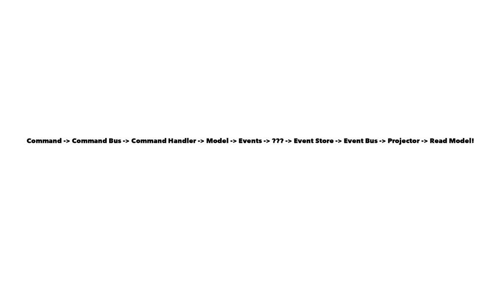 Command -> Command Bus -> Command Handler -> Mo...