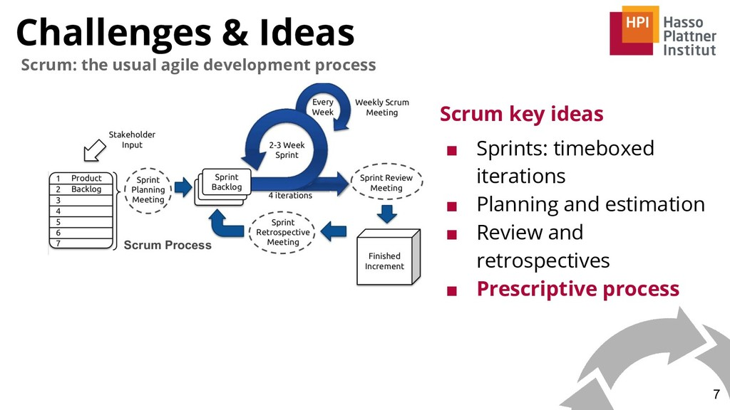 Challenges & Ideas 7 Scrum: the usual agile dev...