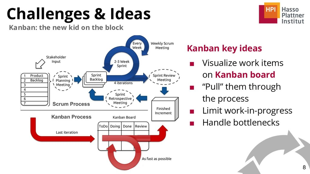 Challenges & Ideas 8 Kanban: the new kid on the...