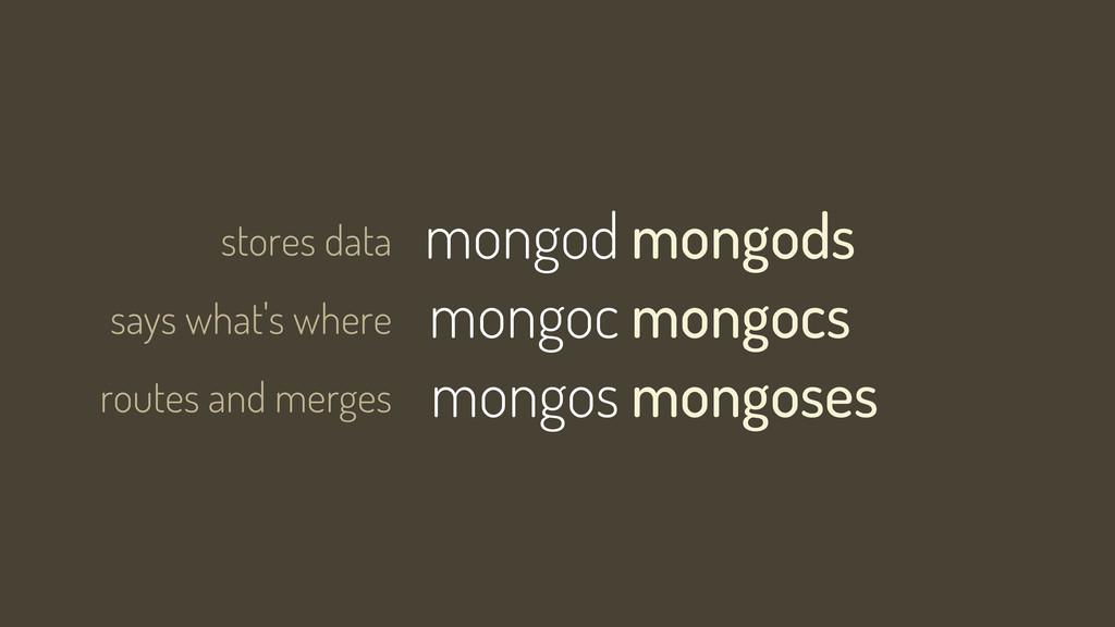 mongod mongoc mongos mongods mongocs mongoses s...