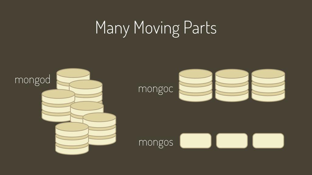 Many Moving Parts mongod mongoc mongos