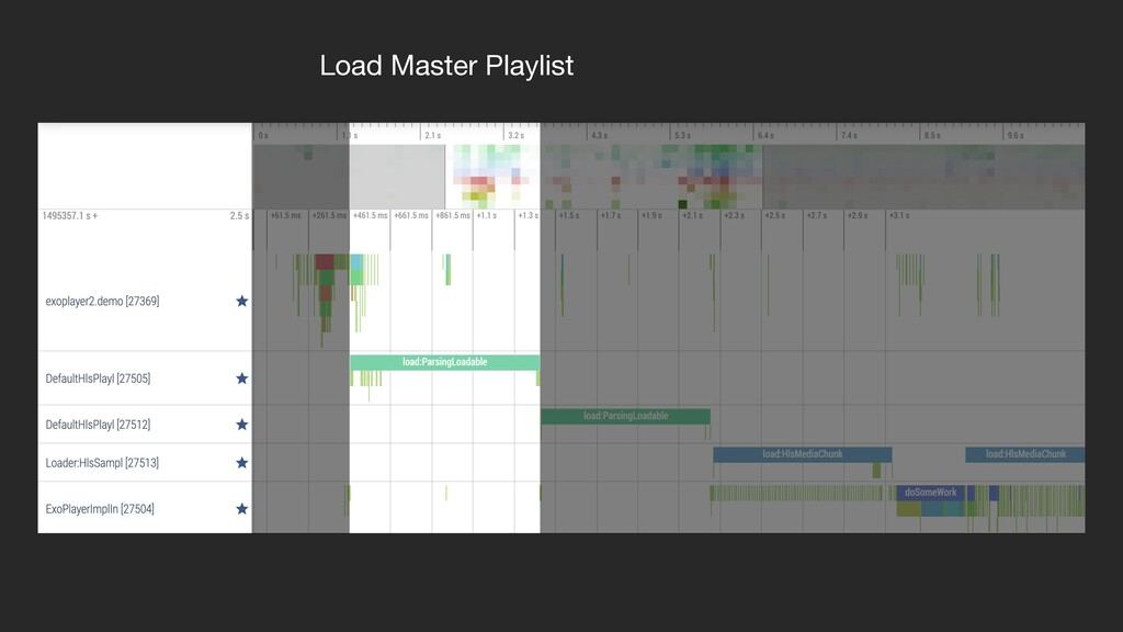 Load Master Playlist