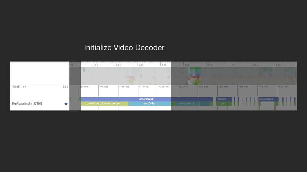 Initialize Video Decoder