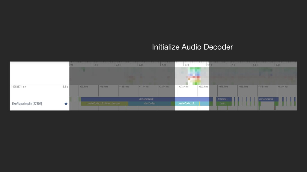 Initialize Audio Decoder