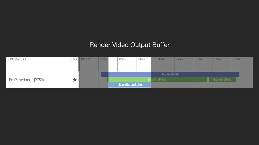 Render Video Output Buffer