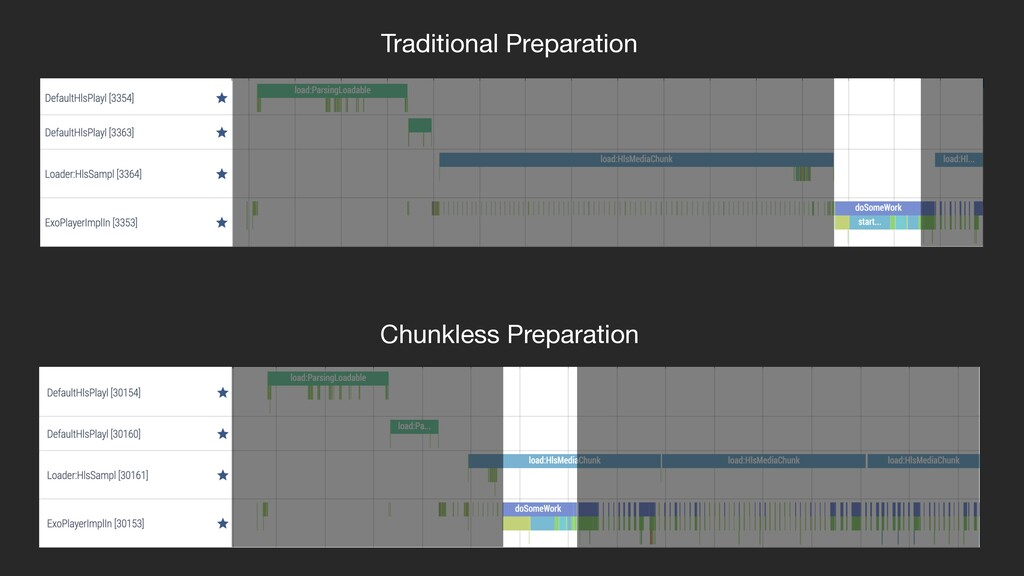 Traditional Preparation Chunkless Preparation