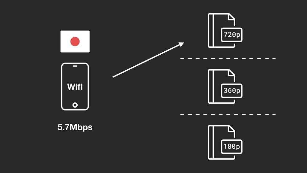 5.7Mbps Wifi