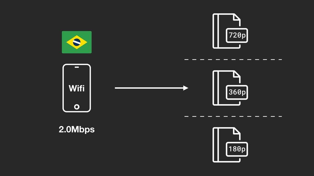 2.0Mbps Wifi