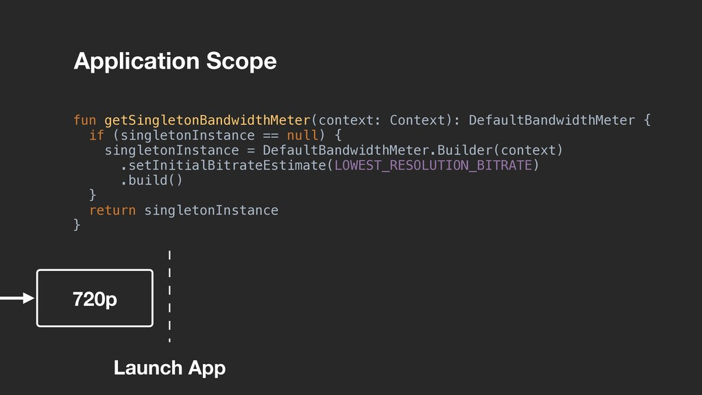 Application Scope fun getSingletonBandwidthMete...