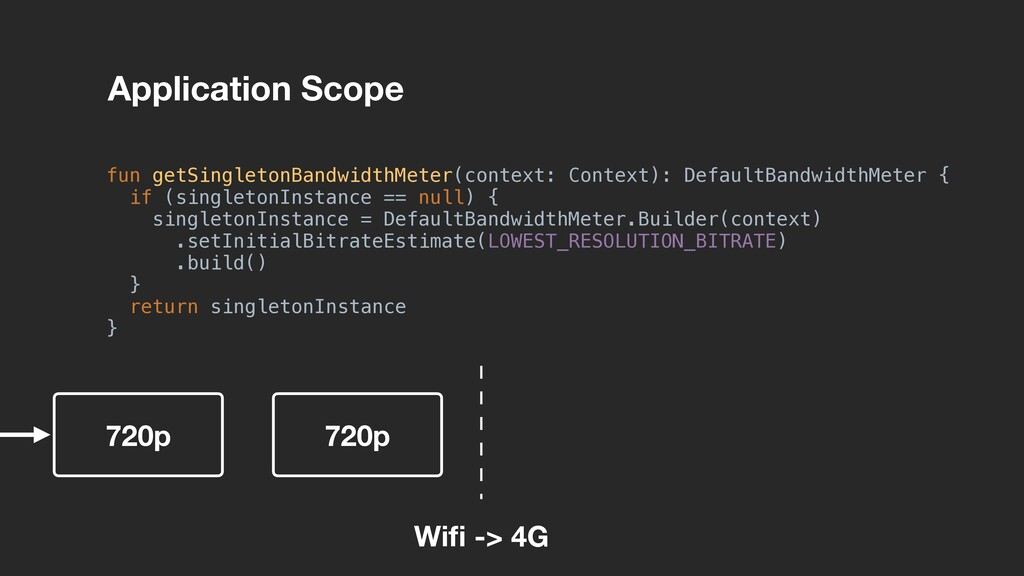 Application Scope Wifi -> 4G fun getSingletonBan...