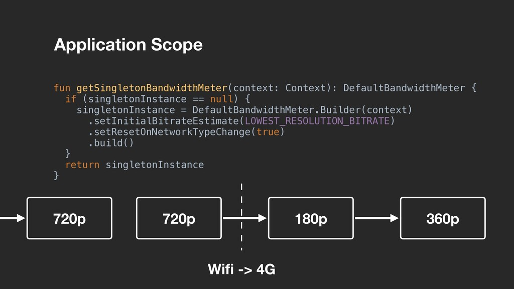 Application Scope Wifi -> 4G 720p 180p 360p fun ...