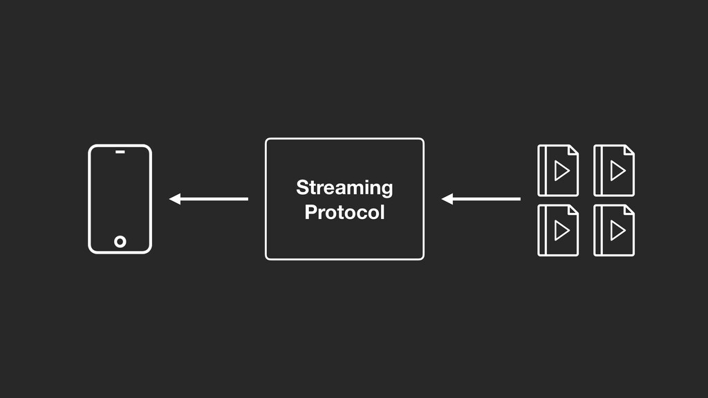 Streaming Protocol