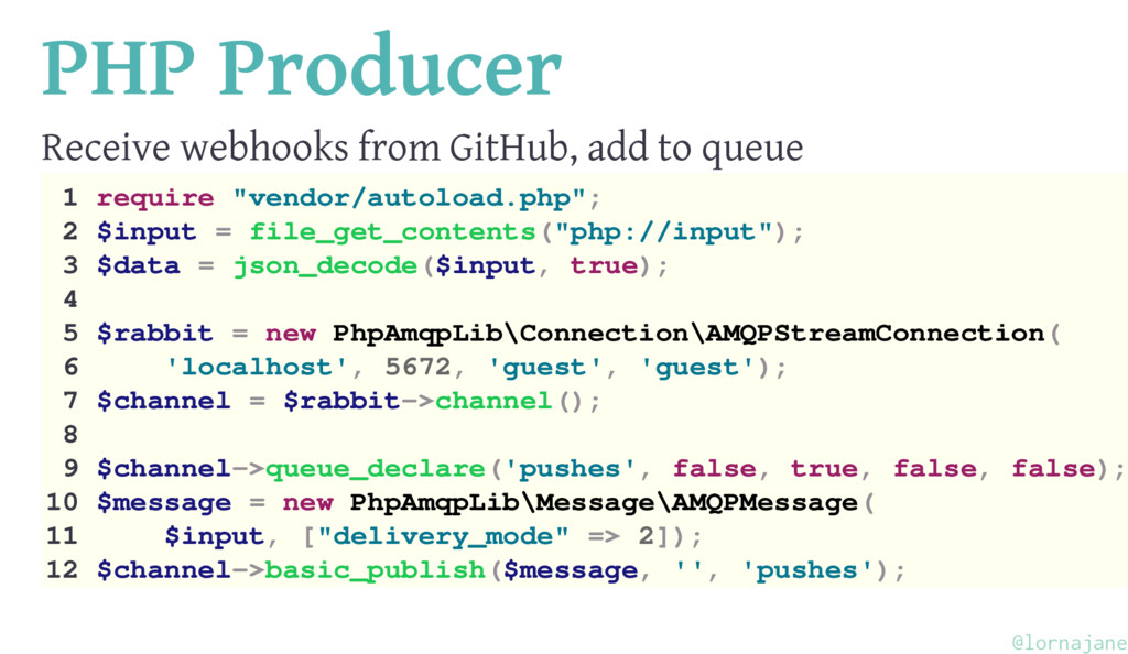 PHP Producer Receive webhooks from GitHub, add ...