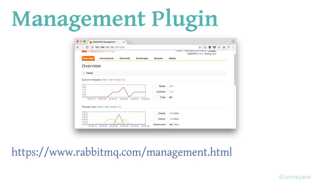 Management Plugin https://www.rabbitmq.com/mana...