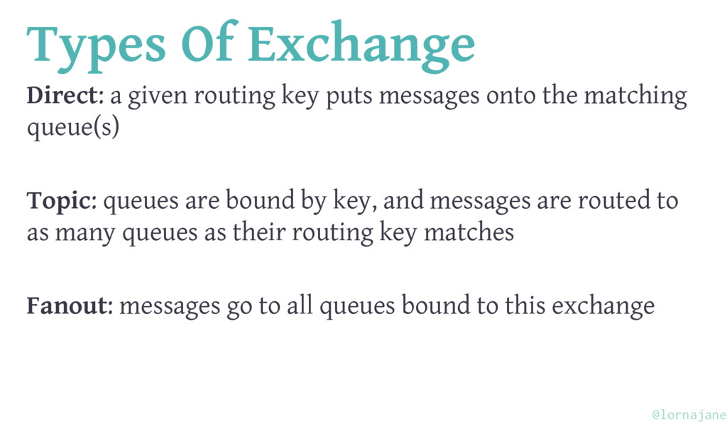 Types Of Exchange Direct: a given routing key p...