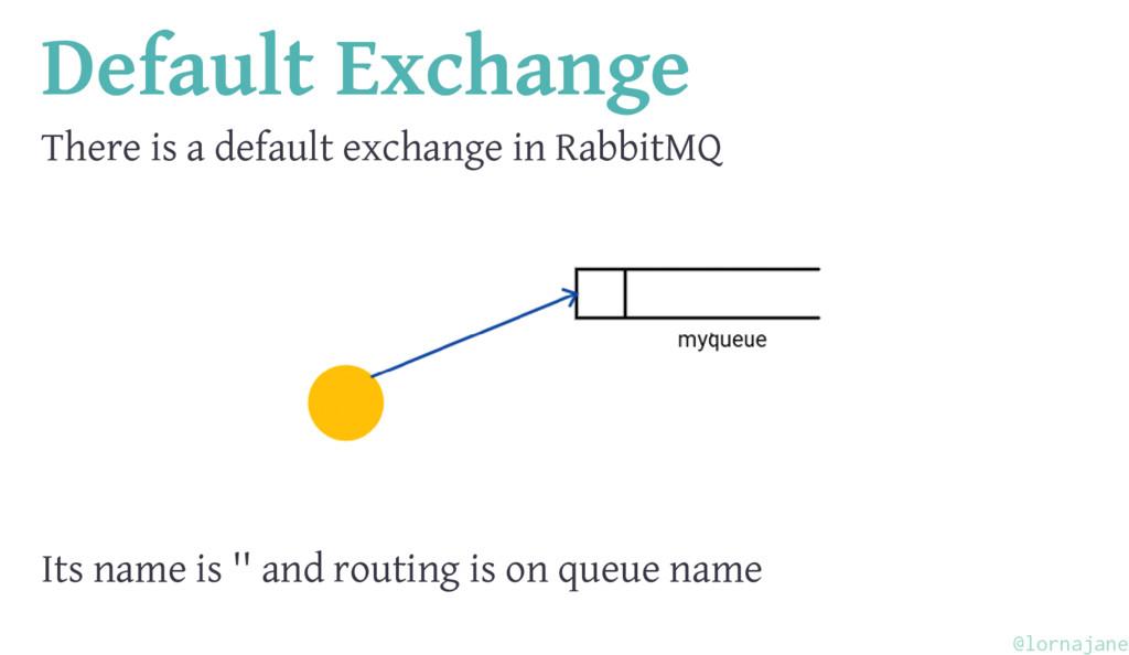 Default Exchange There is a default exchange in...