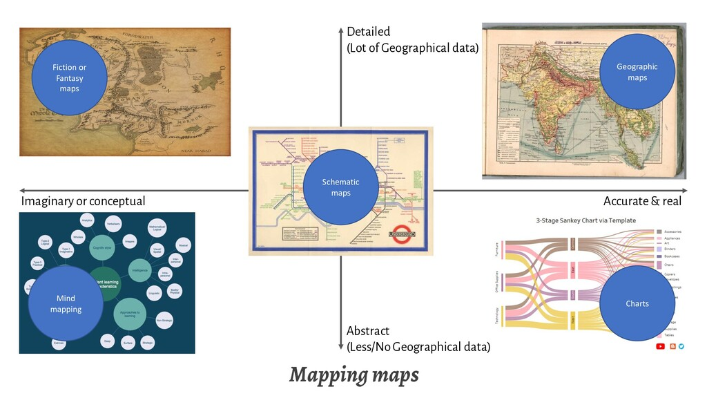 Mapping maps Detailed (Lot of Geographical data...