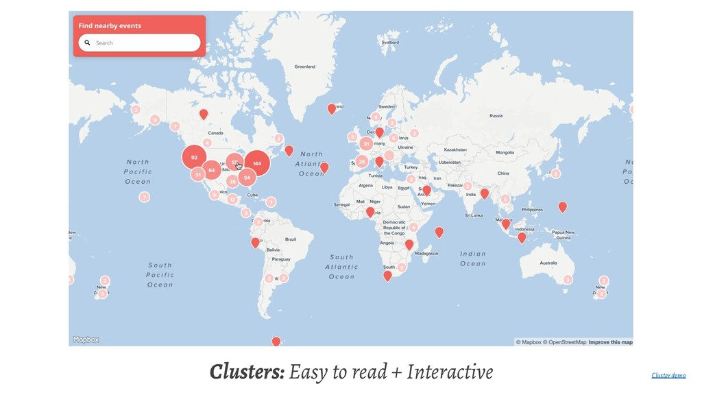Clusters: Easy to read + Interactive Cluster de...