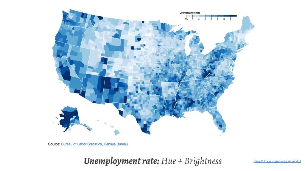Unemployment rate: Hue + Brightness https://bl....