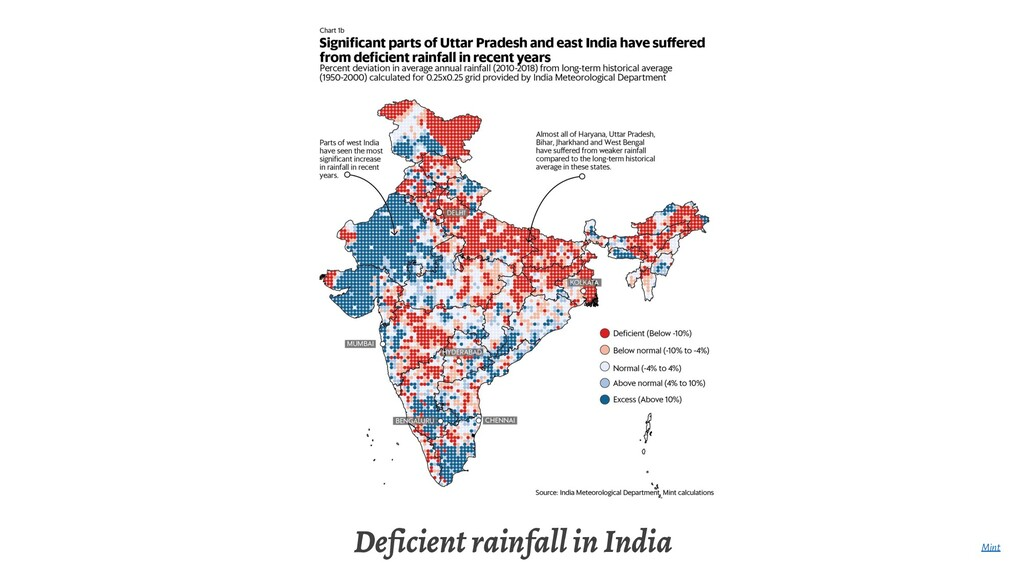 Deficient rainfall in India Mint