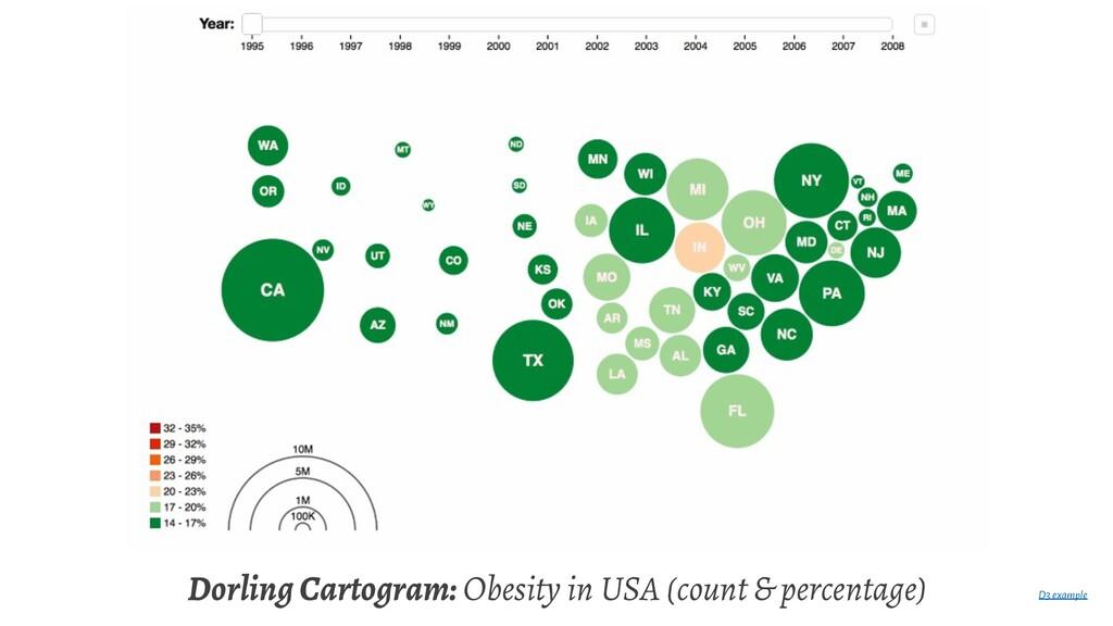 Dorling Cartogram: Obesity in USA (count & perc...